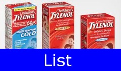 Lot numbers for recalled tylenol