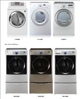 Gas Dryer Recall announced - CPSC